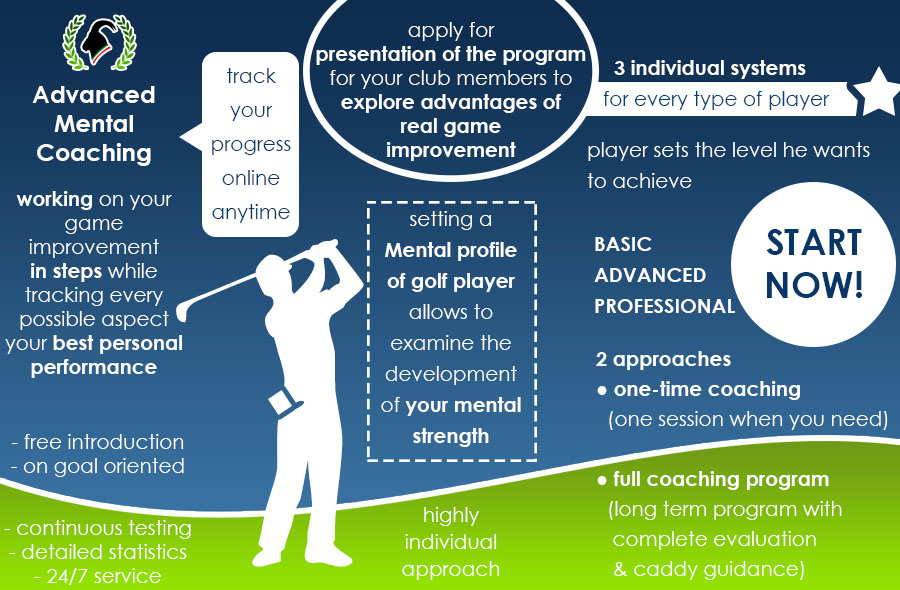 How it works Mental Coaching Golf learn more