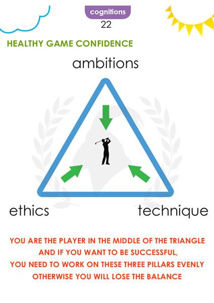 Advanced Mental Coaching for Amateur Golfers USA
