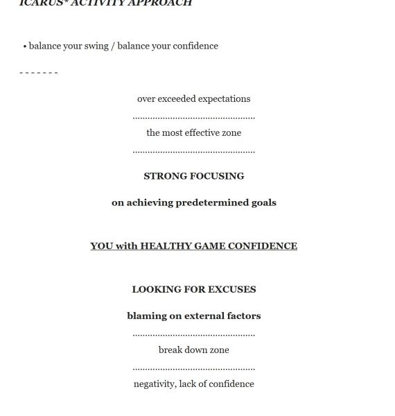 Pocketbook for the mental game of golf Professional edition Kindle 5