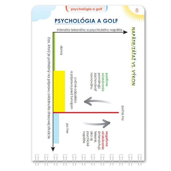Myslieť a hrať jednoducho Golf 8 Psychologia a Golf