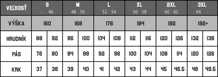 Tabuľka veľkostí oblečenia svk 1